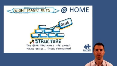 8 Keys at Home - Structure