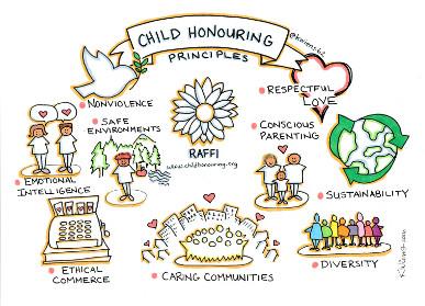 Child-Honouring Principles
