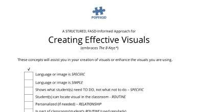 Creating Effective Visuals - Checklist