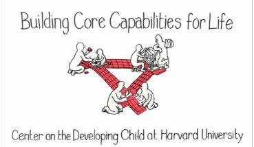 How Children and Adults Can Build Core Capabilities for Life