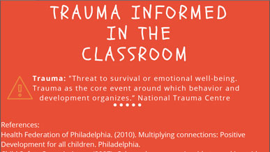 Trauma-informed Classroom Strategies Visual