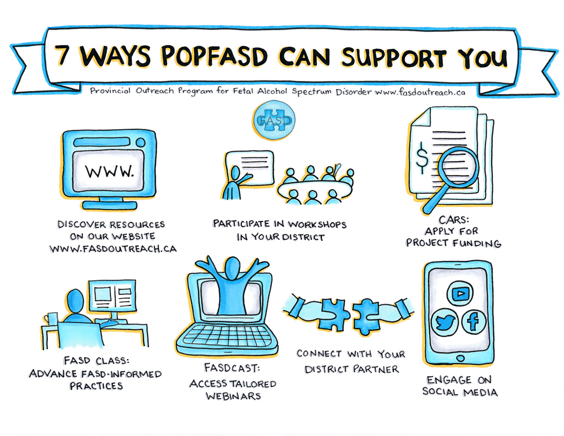 7 Ways POPFASD Can Support You