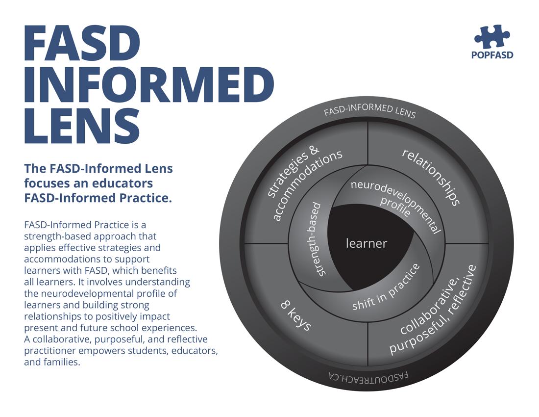 FASD-Informed Lens